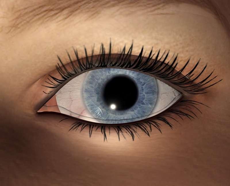 Kolor oczu i związek z osobowością