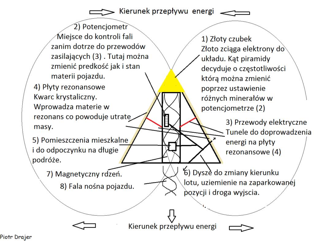 piramidy-jako-statki-kosmiczne.jpg
