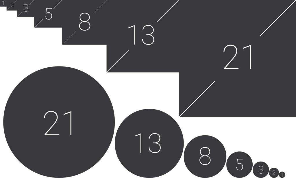 dziwne-liczby-lucasa-ciąg-fibonacciego.jpg