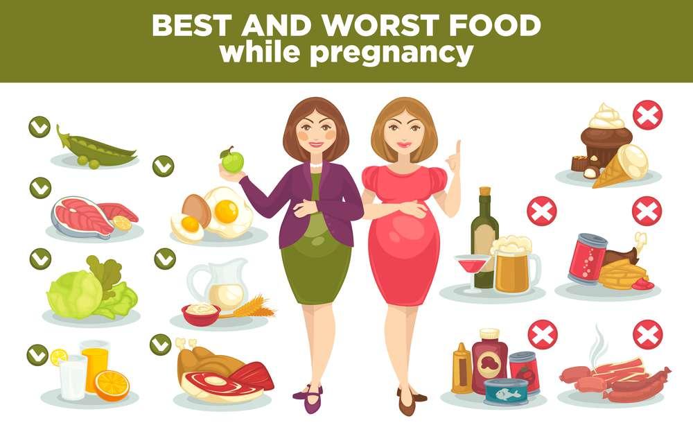 dieta-ciąża.jpg