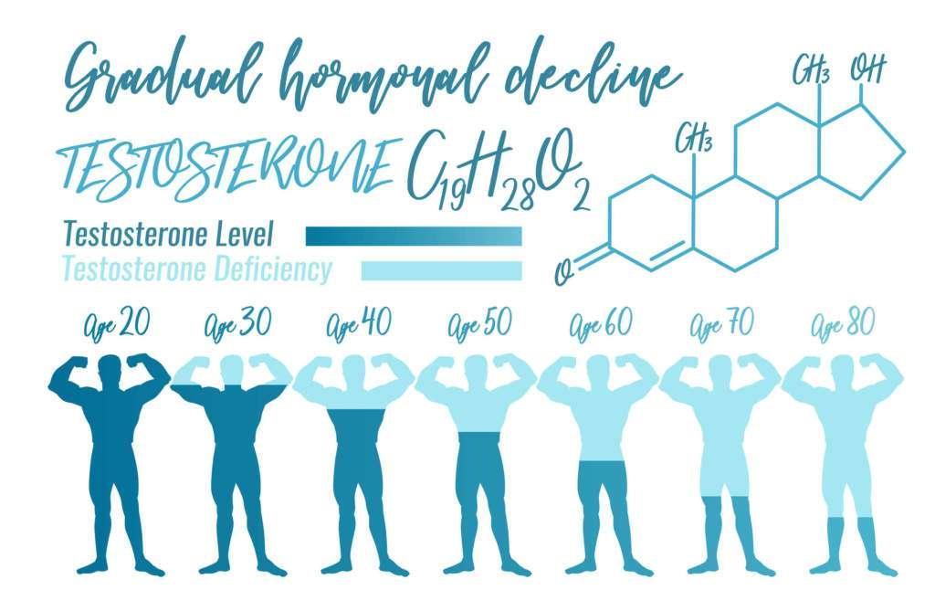 testosteron-buzdyganek.jpg