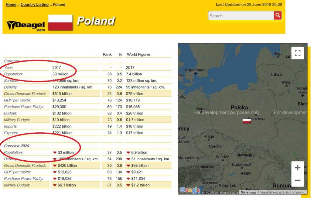 polska-populacja.jpg