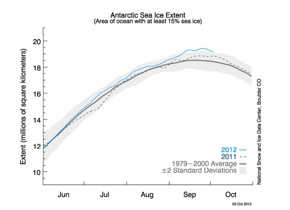 lód-biegun-południowy.jpg