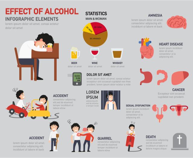 problemy-zdrowotne-alkoholowe.jpg