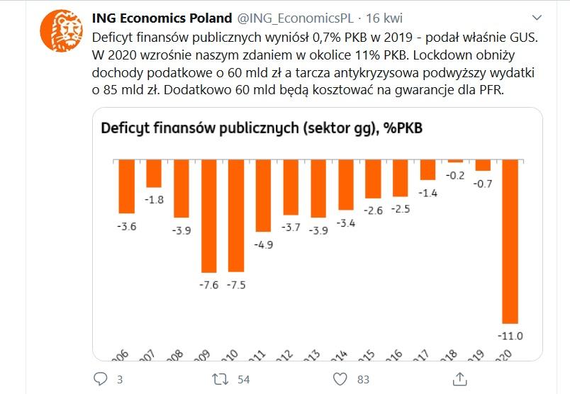deficyty-polska.jpg